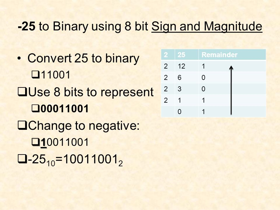 -25 to Binary using 8 bit Sign and Magnitude Convert 25 to binary 11001 Use 8 bits to represent 00011001 Change to negative: 1 10011001 -25 10 =100110