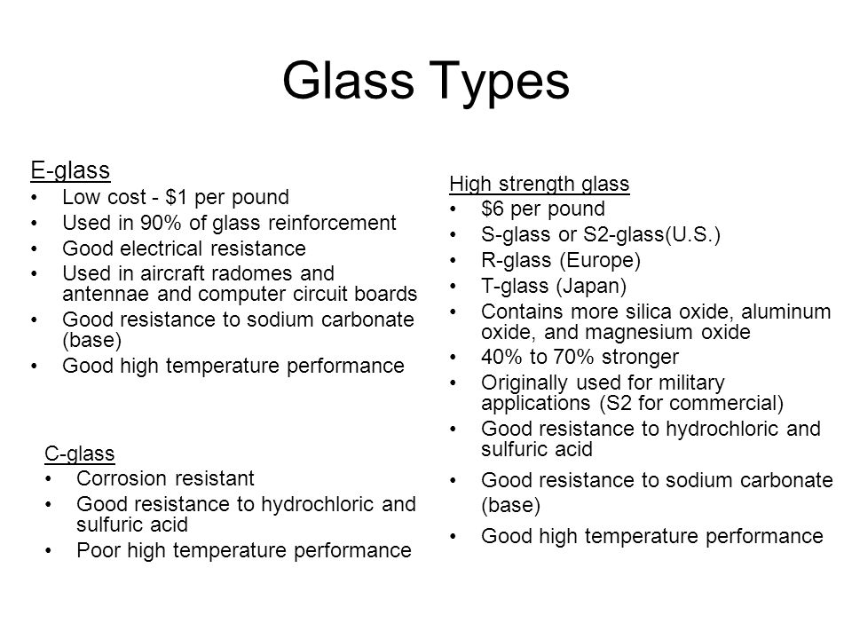 Glass Types E-glass Low cost - $1 per pound Used in 90% of glass reinforcement Good electrical resistance Used in aircraft radomes and antennae and co