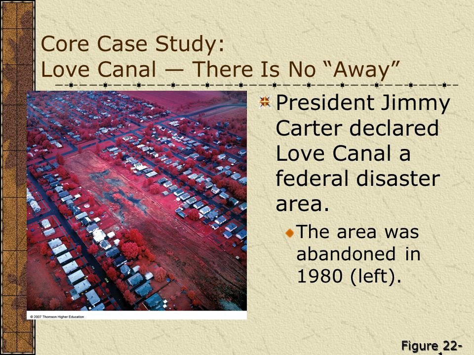 Core Case Study: Love Canal There Is No Away President Jimmy Carter declared Love Canal a federal disaster area. The area was abandoned in 1980 (left)
