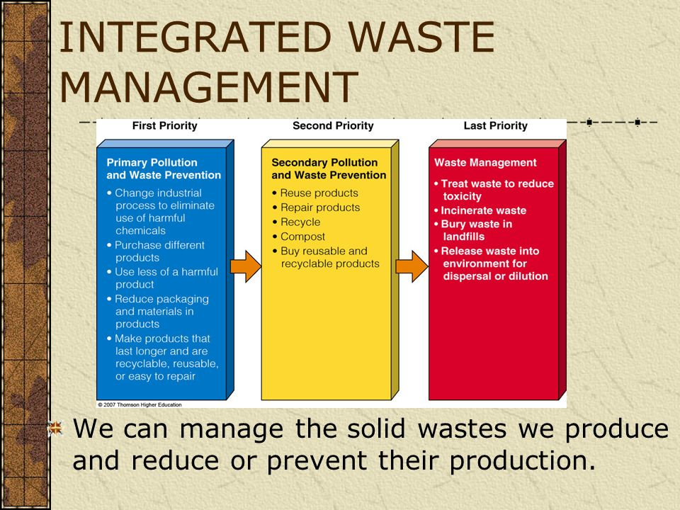 INTEGRATED WASTE MANAGEMENT We can manage the solid wastes we produce and reduce or prevent their production.