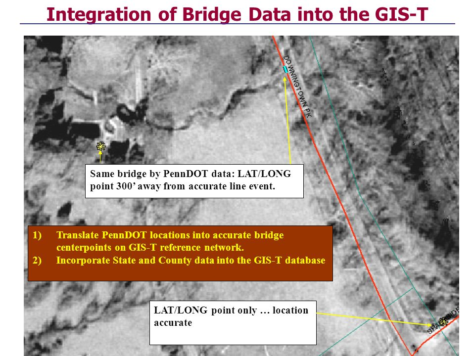 Same bridge by PennDOT data: LAT/LONG point 300 away from accurate line event.