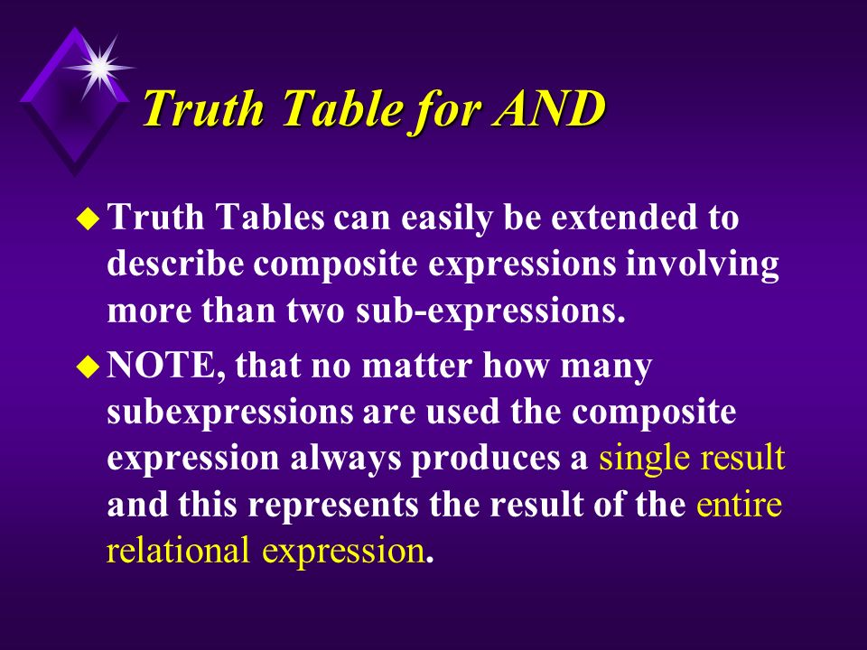 Truth Table for AND u Truth Tables can easily be extended to describe composite expressions involving more than two sub-expressions.