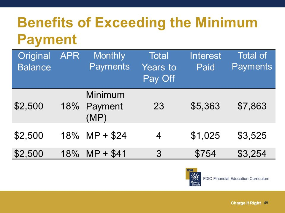 Charge It Right 45 Benefits of Exceeding the Minimum Payment Original Balance APR Monthly Payments Total Years to Pay Off Interest Paid Total of Payme