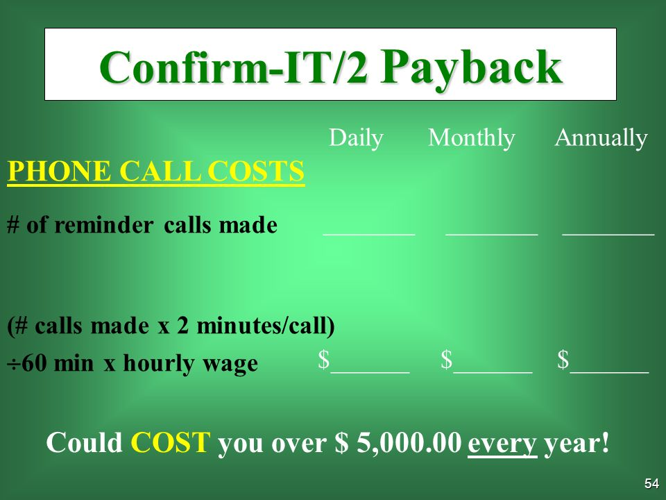 53 Confirm-IT/2 Payback This does not include the additional savings received eliminating your cost of a person to make manual telephone calls or your cost of reminder post cards!