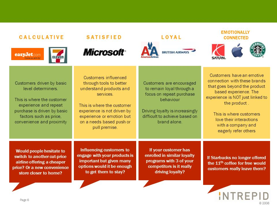 Page 6 © 2008 Page 6 © 2008 Customers influenced through tools to better understand products and services.
