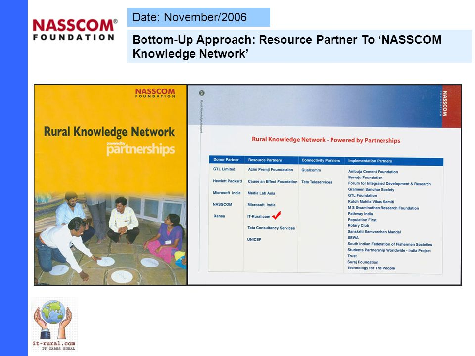 Date: November/2006 Bottom-Up Approach: Resource Partner To NASSCOM Knowledge Network