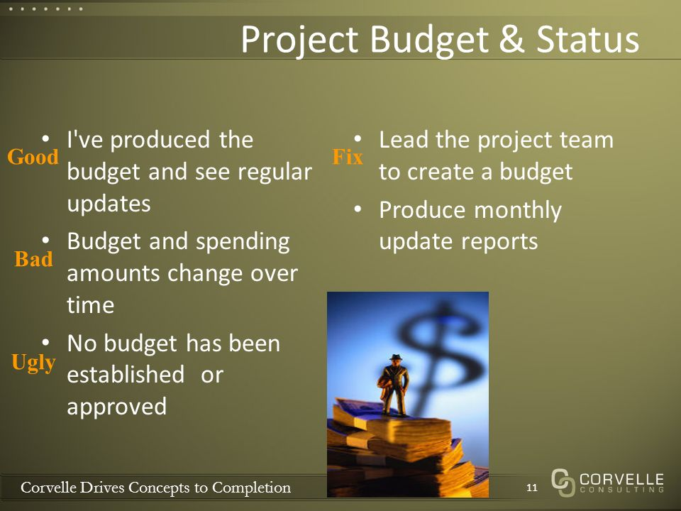 Corvelle Drives Concepts to Completion Project Budget & Status I ve produced the budget and see regular updates Budget and spending amounts change over time No budget has been established or approved Lead the project team to create a budget Produce monthly update reports 11 Good Bad Ugly Fix