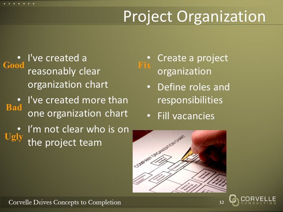 Corvelle Drives Concepts to Completion Project Organization I ve created a reasonably clear organization chart I ve created more than one organization chart Im not clear who is on the project team Create a project organization Define roles and responsibilities Fill vacancies 12 Good Bad Ugly Fix