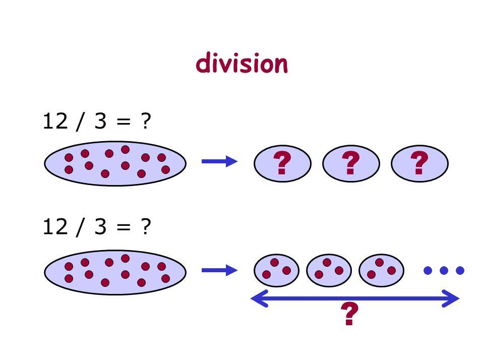 division 12 / 3 = ? ??? ?