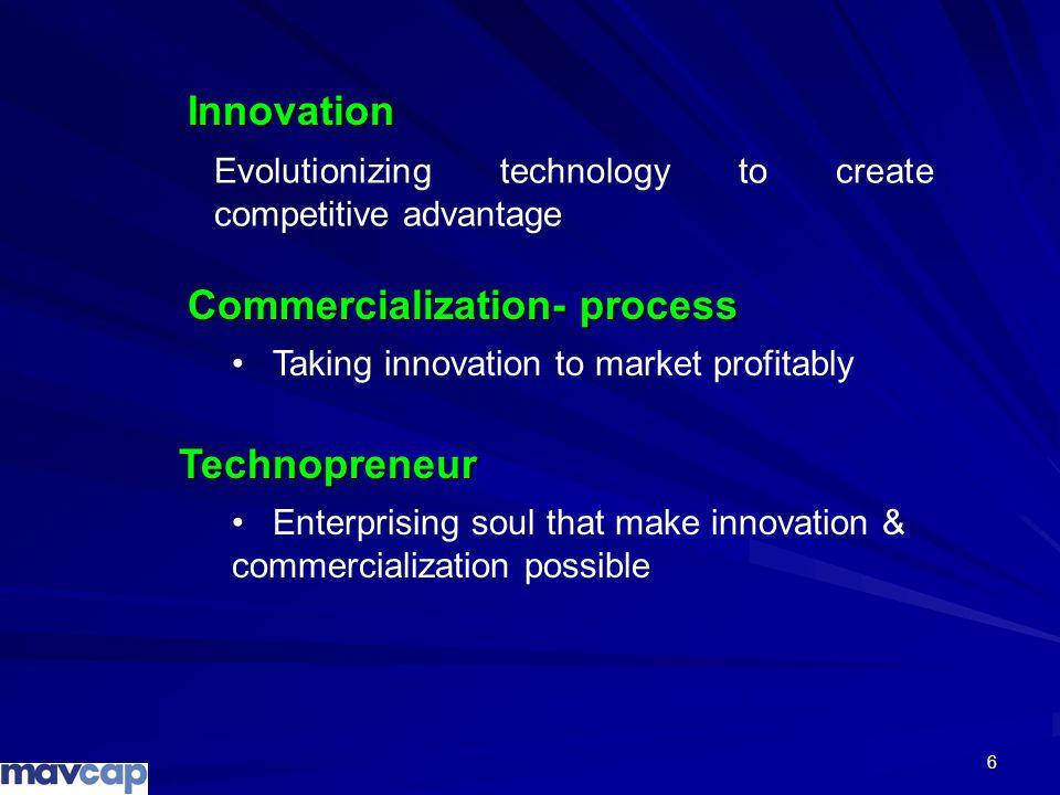 6 Innovation Evolutionizing technology to create competitive advantage Commercialization- process Taking innovation to market profitably Technopreneur