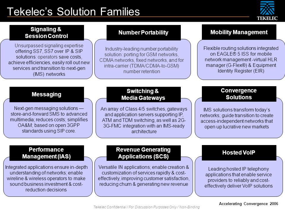 Tekelec Confidential / For Discussion Purposes Only / Non-Binding Accelerating Convergence 2006 Tekelecs Solution Families Flexible routing solutions