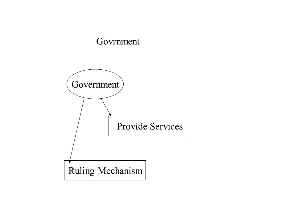 Govrnment Government Provide Services Ruling Mechanism