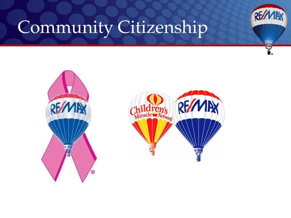 Community Citizenship