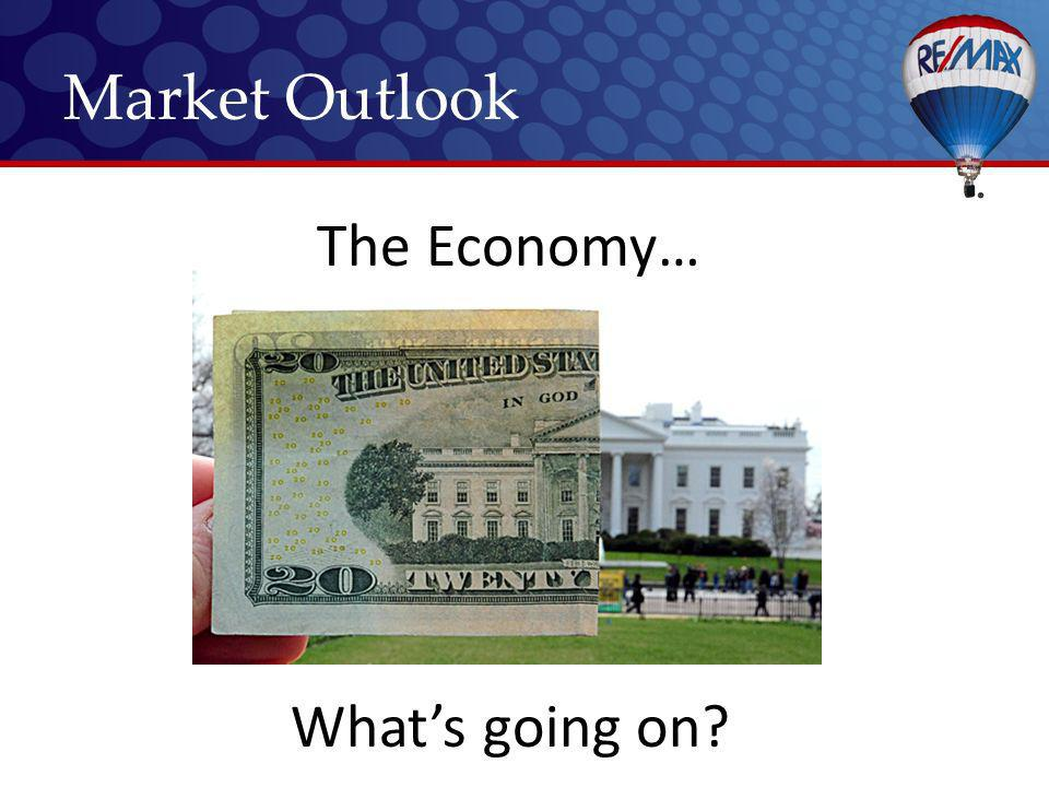 Market Outlook Whats going on The Economy…