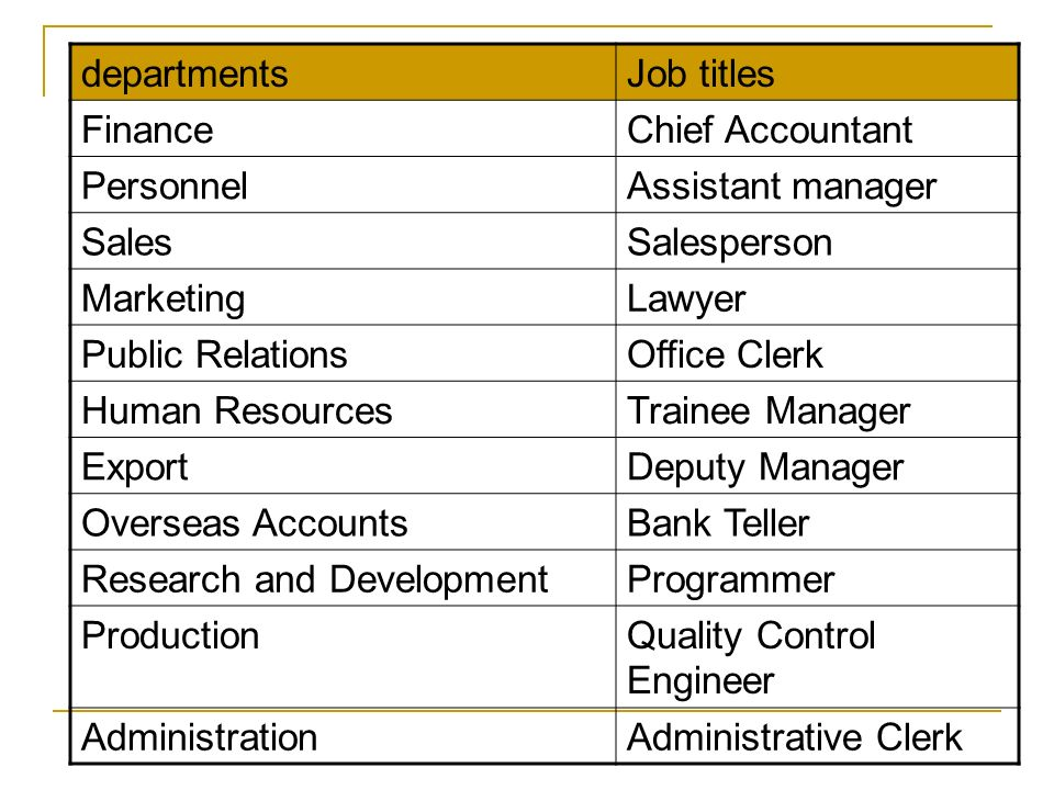 departmentsJob titles FinanceChief Accountant PersonnelAssistant manager SalesSalesperson MarketingLawyer Public RelationsOffice Clerk Human Resources