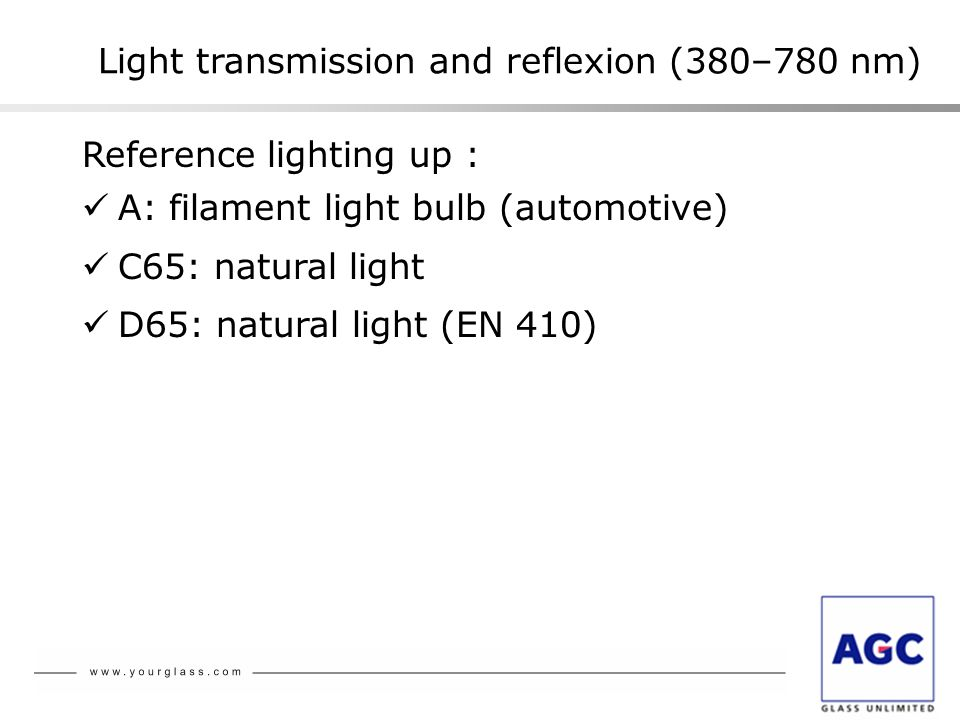 Reference lighting up : A: filament light bulb (automotive) C65: natural light D65: natural light (EN 410) Light transmission and reflexion (380–780 n