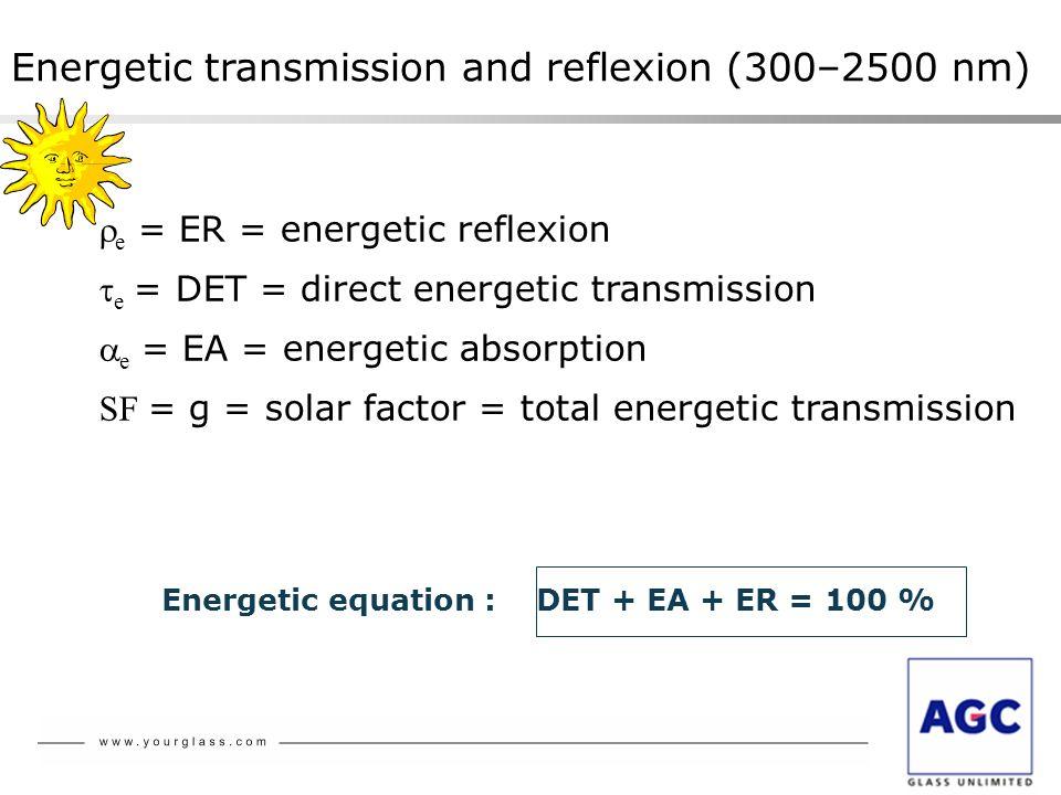 Energetic equation : DET + EA + ER = 100 % e = ER = energetic reflexion e = DET = direct energetic transmission e = EA = energetic absorption SF = g =