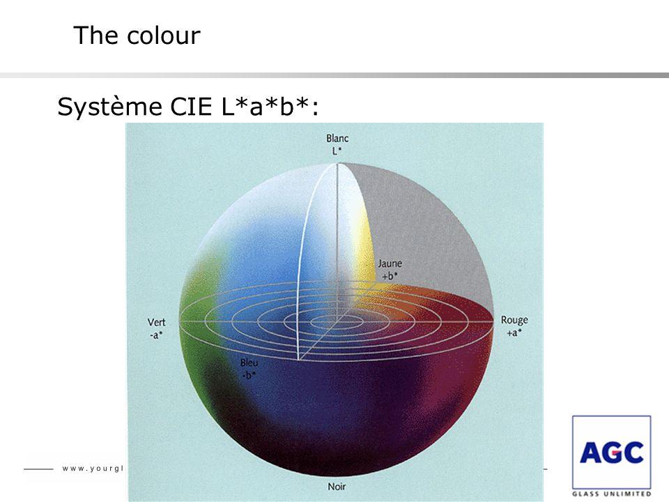 The colour Système CIE L*a*b*: