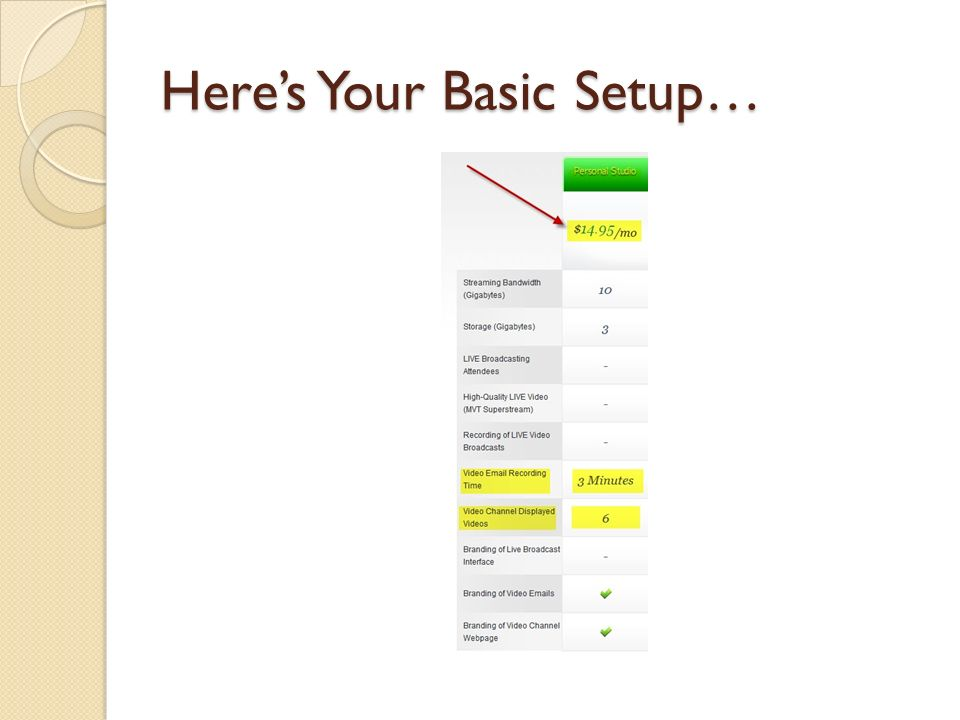 Heres Your Basic Setup…
