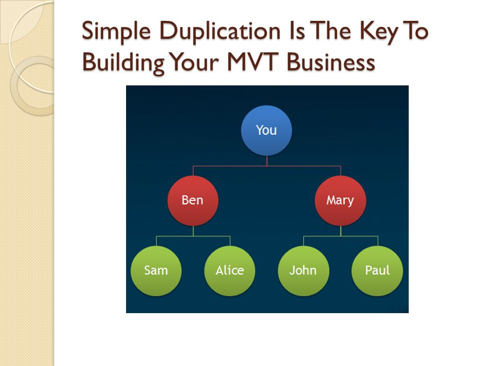 Simple Duplication Is The Key To Building Your MVT Business