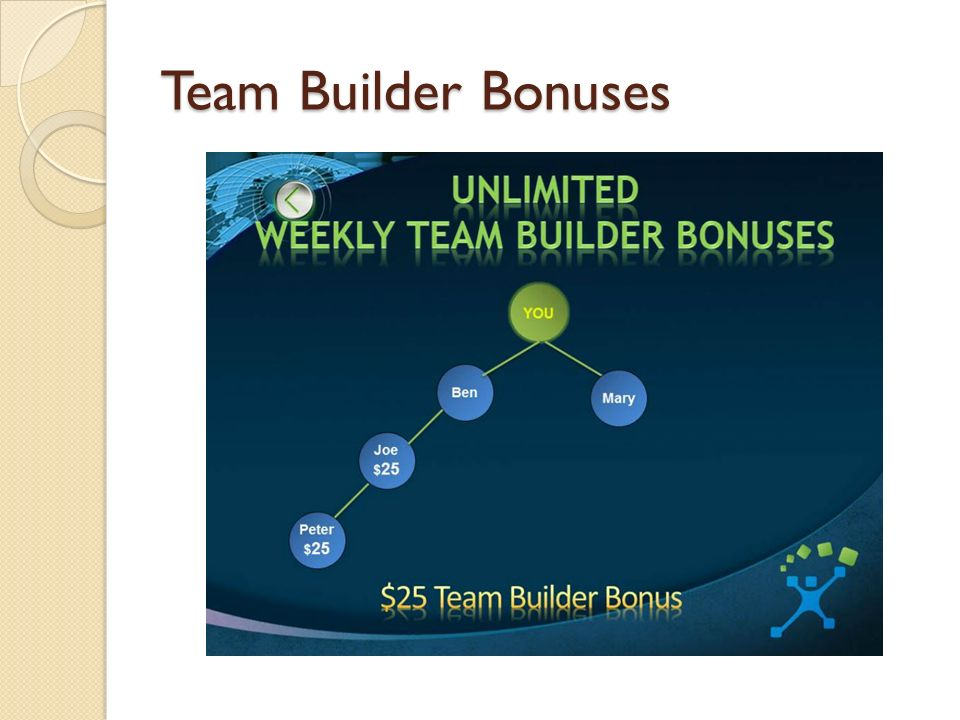 Team Builder Bonuses