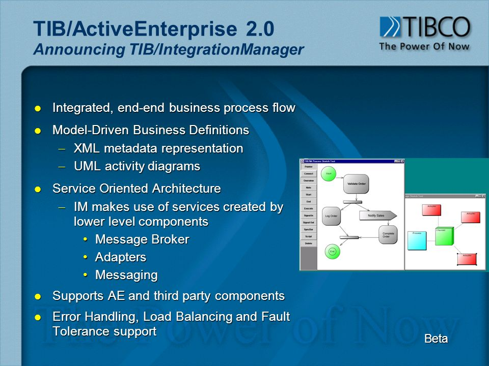 TIB/ActiveEnterprise 2.0 Announcing TIB/IntegrationManager l Integrated, end-end business process flow l Model-Driven Business Definitions – XML metadata representation – UML activity diagrams l Service Oriented Architecture – IM makes use of services created by lower level components Message Broker Message Broker Adapters Adapters Messaging Messaging l Supports AE and third party components l Error Handling, Load Balancing and Fault Tolerance support Beta