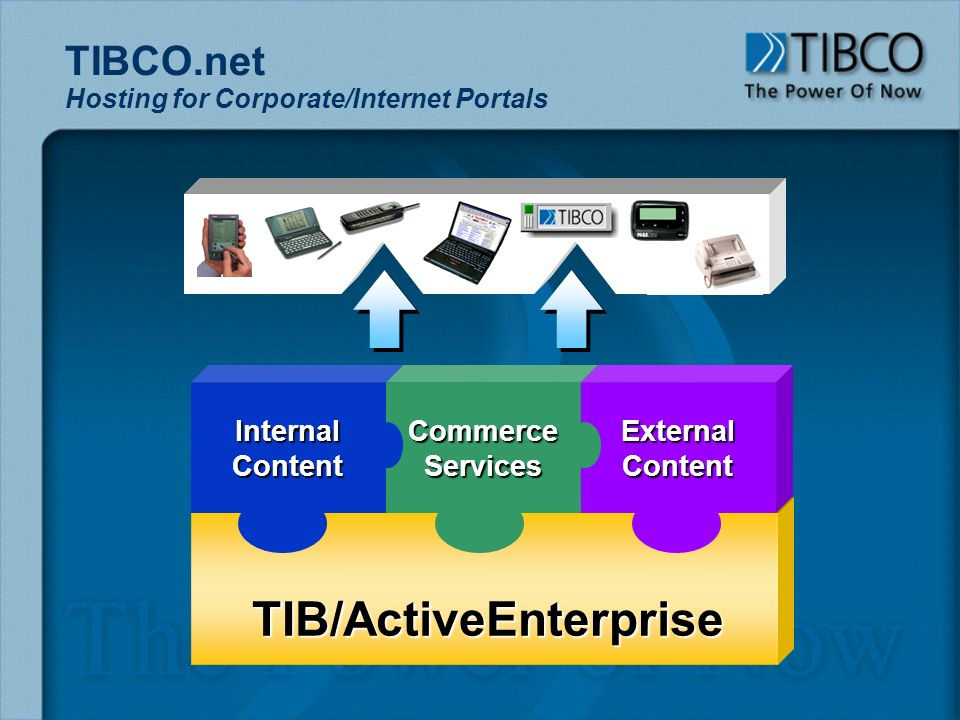TIB/ActiveEnterprise TIBCO.net Hosting for Corporate/Internet PortalsInternalContentCommerceServicesExternalContent