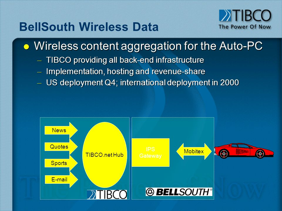 BellSouth Wireless Data l Wireless content aggregation for the Auto-PC – TIBCO providing all back-end infrastructure – Implementation, hosting and revenue-share – US deployment Q4; international deployment in 2000 News Quotes Sports E-mail TIBCO.net Hub IPS Gateway Mobitex