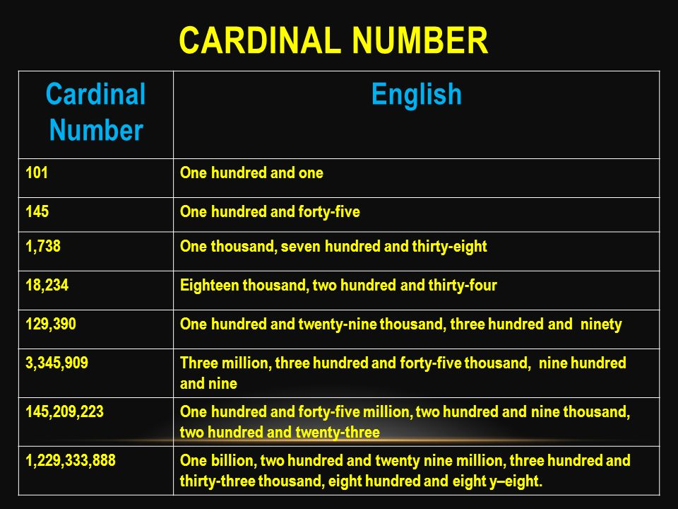 CARDINAL NUMBER Cardinal Number English 101One hundred and one 145One hundred and forty-five 1,738One thousand, seven hundred and thirty-eight 18,234E