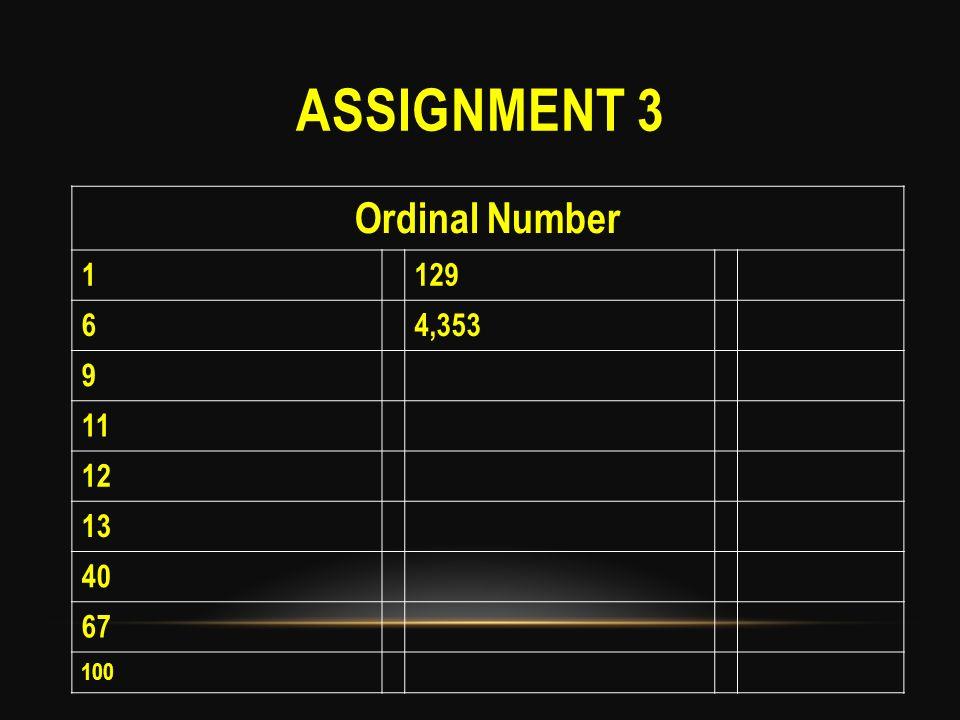 ASSIGNMENT 3 Ordinal Number 1129 64,353 9 11 12 13 40 67 100