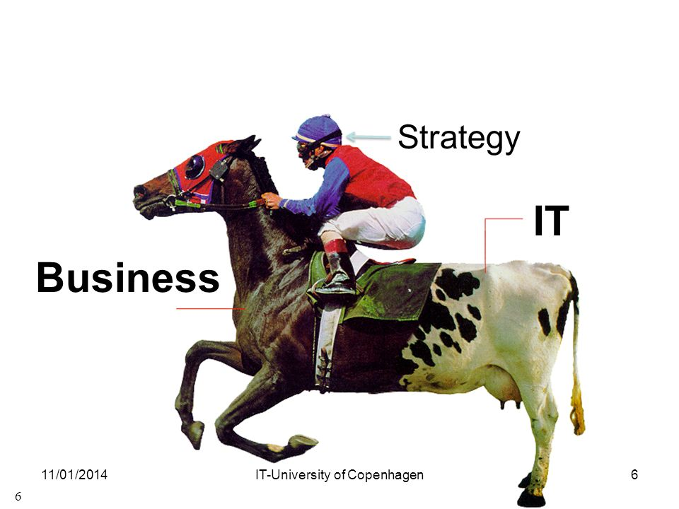 Business IT 6 Strategy 6IT-University of Copenhagen11/01/2014