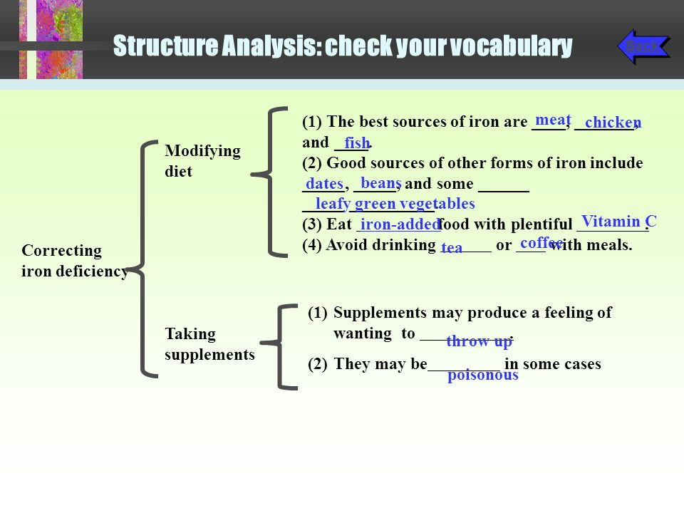 Structure Analysis: check your vocabulary (1) The first and most common is having, a condition that typically has no symptoms. (2) Fatigue and poor pe