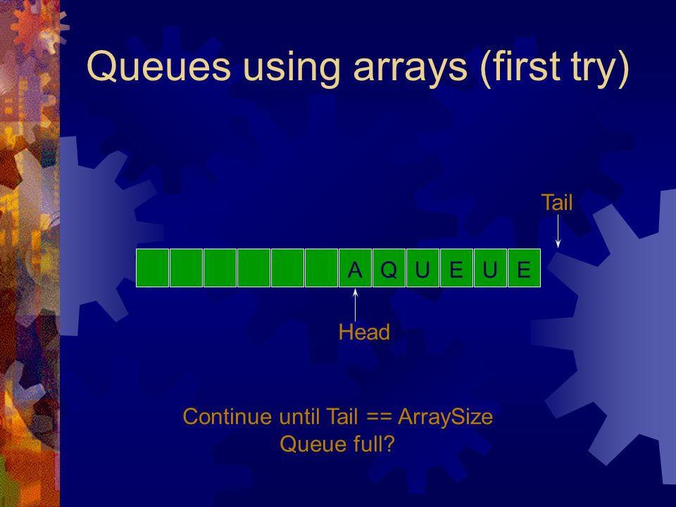 Queues using arrays (first try) Head Tail Continue until Tail == ArraySize Queue full AQUEUE
