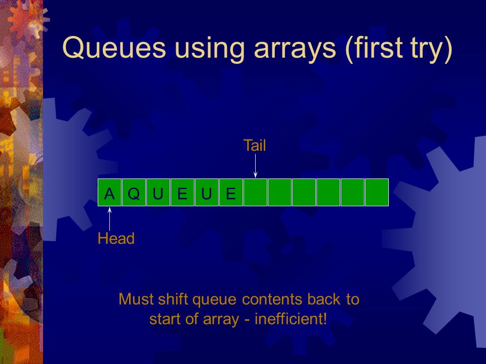 Queues using arrays (first try) Head Tail Must shift queue contents back to start of array - inefficient.
