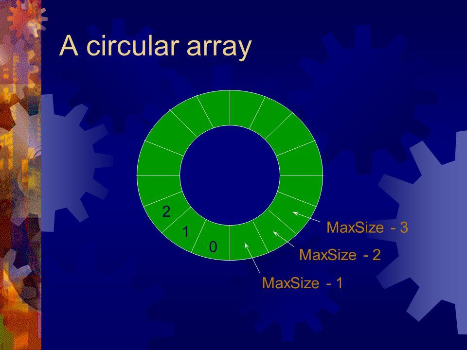 A circular array 0 1 2 MaxSize - 1 MaxSize - 2 MaxSize - 3