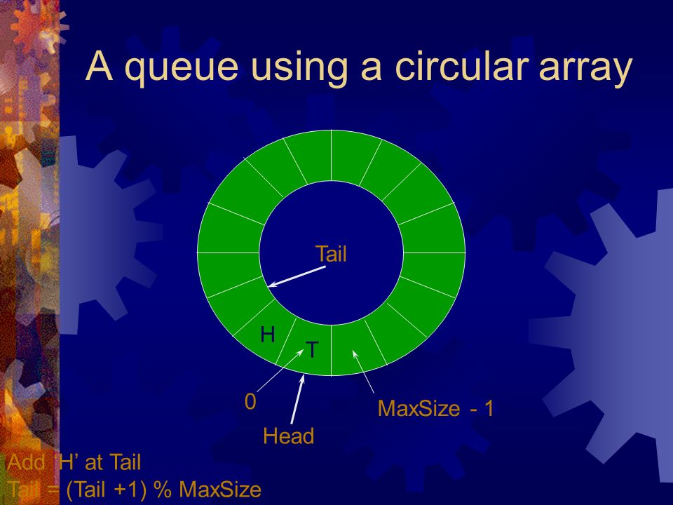 A queue using a circular array T H MaxSize - 1 Tail Head Add H at Tail Tail = (Tail +1) % MaxSize 0
