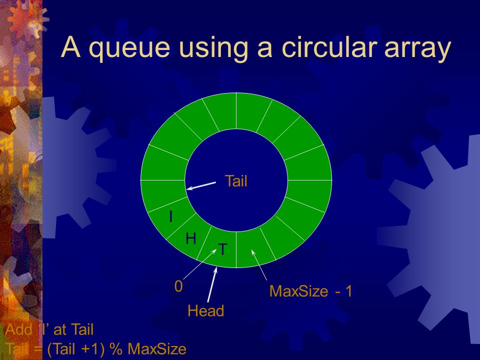 A queue using a circular array T H MaxSize - 1 Tail Head Add I at Tail Tail = (Tail +1) % MaxSize 0 I