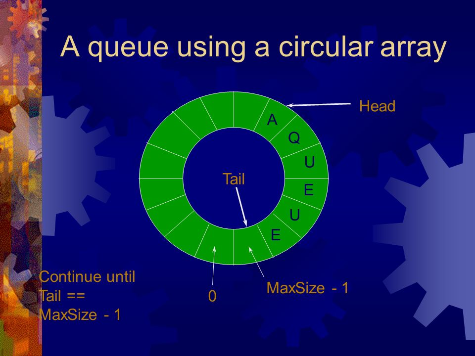 A queue using a circular array MaxSize - 1 Tail Head Continue until Tail == MaxSize E U E U Q A