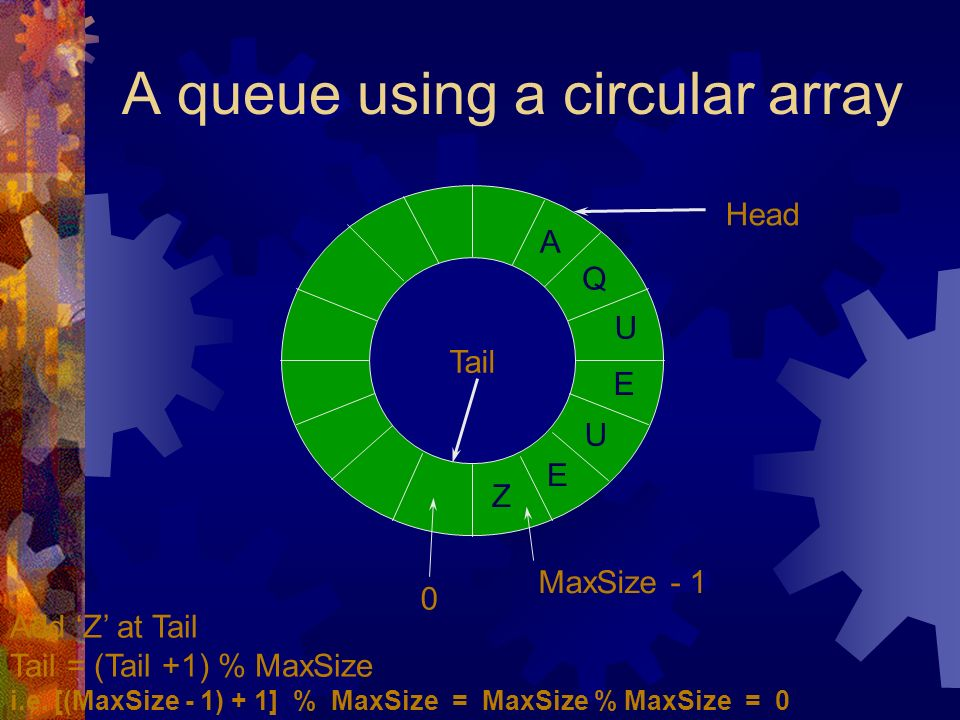 A queue using a circular array MaxSize - 1 Tail Head 0 E U E U Q A Add Z at Tail Tail = (Tail +1) % MaxSize i.e.