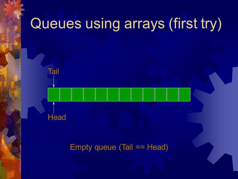 Queues using arrays (first try) Head Tail Empty queue (Tail == Head)