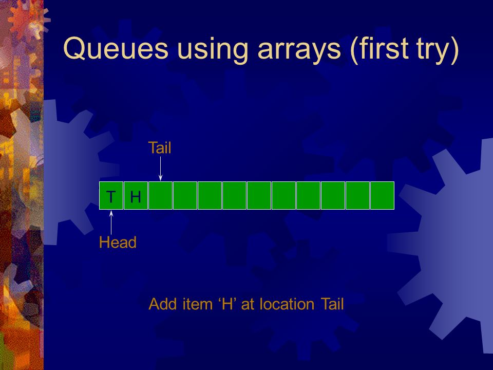 Queues using arrays (first try) Head Tail Add item H at location Tail TH