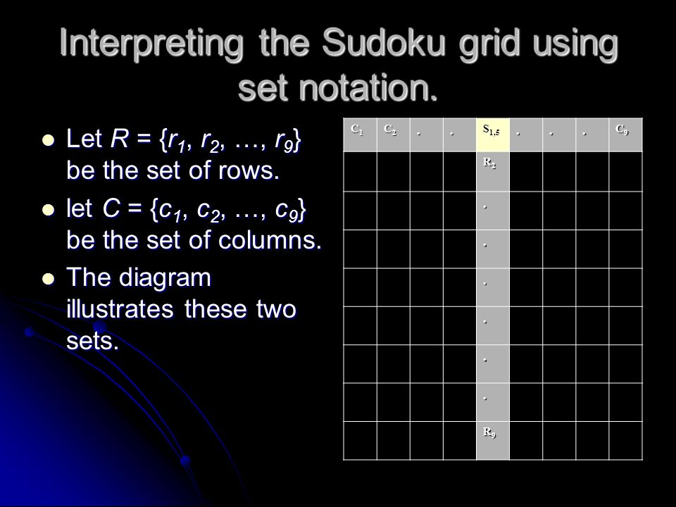 Interpreting the Sudoku grid using set notation. Let ri = {si1, si2, …, si9} S be the set of squares belonging to row i. The diagram appearing on the