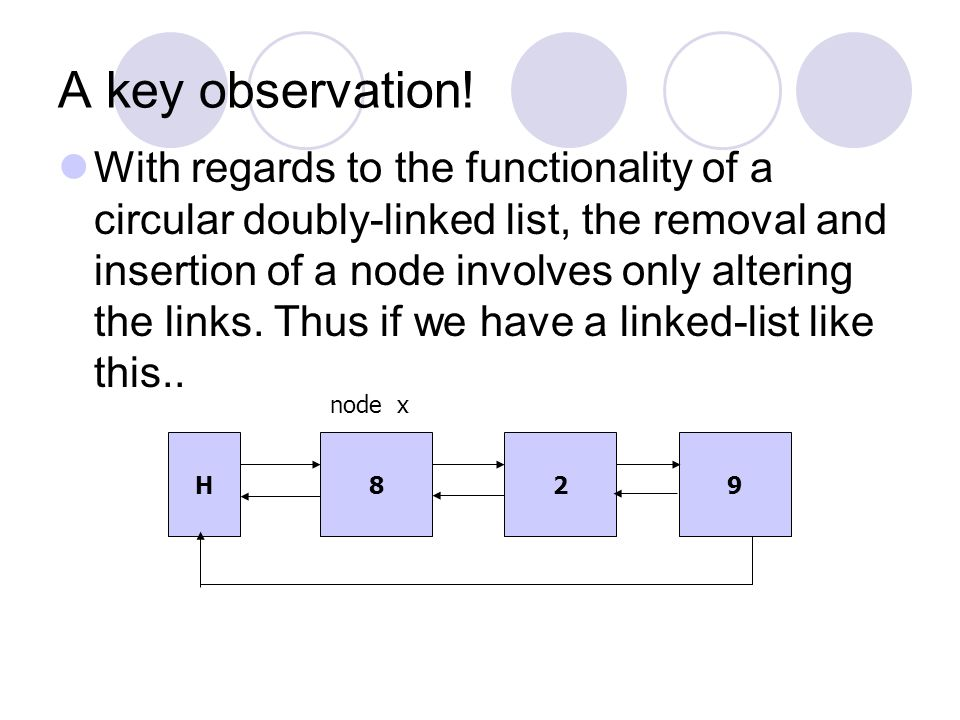 The set of squares become link nodes A circular doubly-linked list( classic computer science data structure)