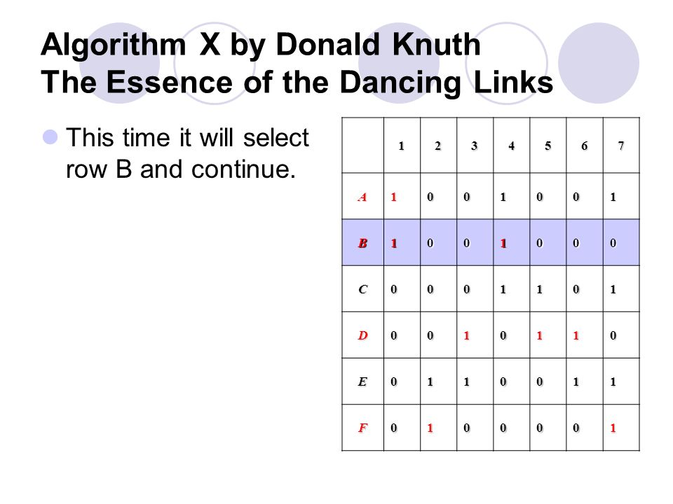 Algorithm X by Donald Knuth The Essence of the Dancing Links Another branch (or clone of the algorithm) will operate on a copy of the matrix A. Missio
