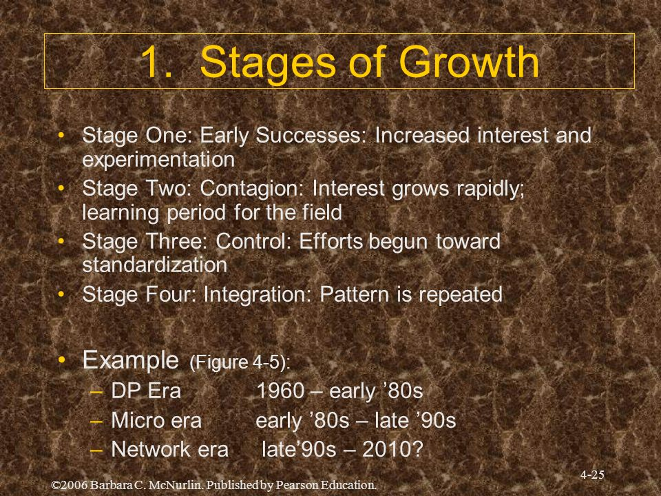 ©2006 Barbara C. McNurlin. Published by Pearson Education. 4-25 1. Stages of Growth Stage One: Early Successes: Increased interest and experimentation