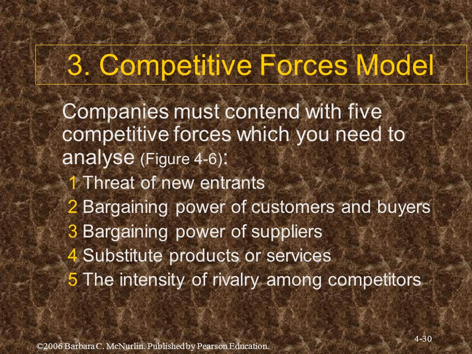 ©2006 Barbara C. McNurlin. Published by Pearson Education. 4-30 3. Competitive Forces Model Companies must contend with five competitive forces which