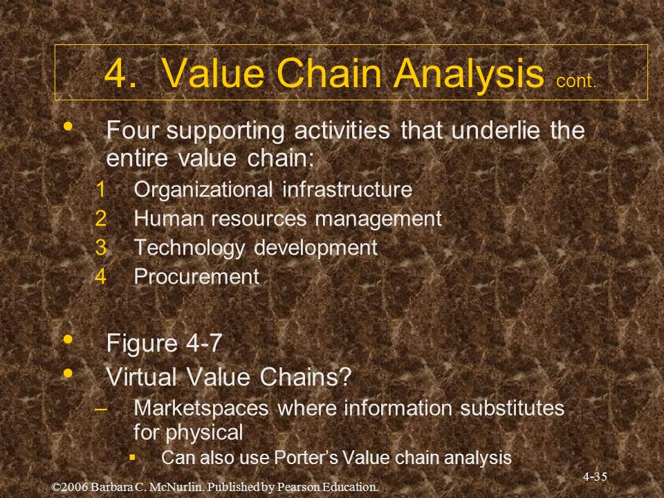 ©2006 Barbara C. McNurlin. Published by Pearson Education. 4-35 4. Value Chain Analysis cont. Four supporting activities that underlie the entire valu