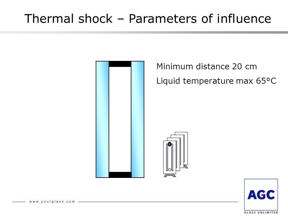Minimum distance 20 cm Liquid temperature max 65°C