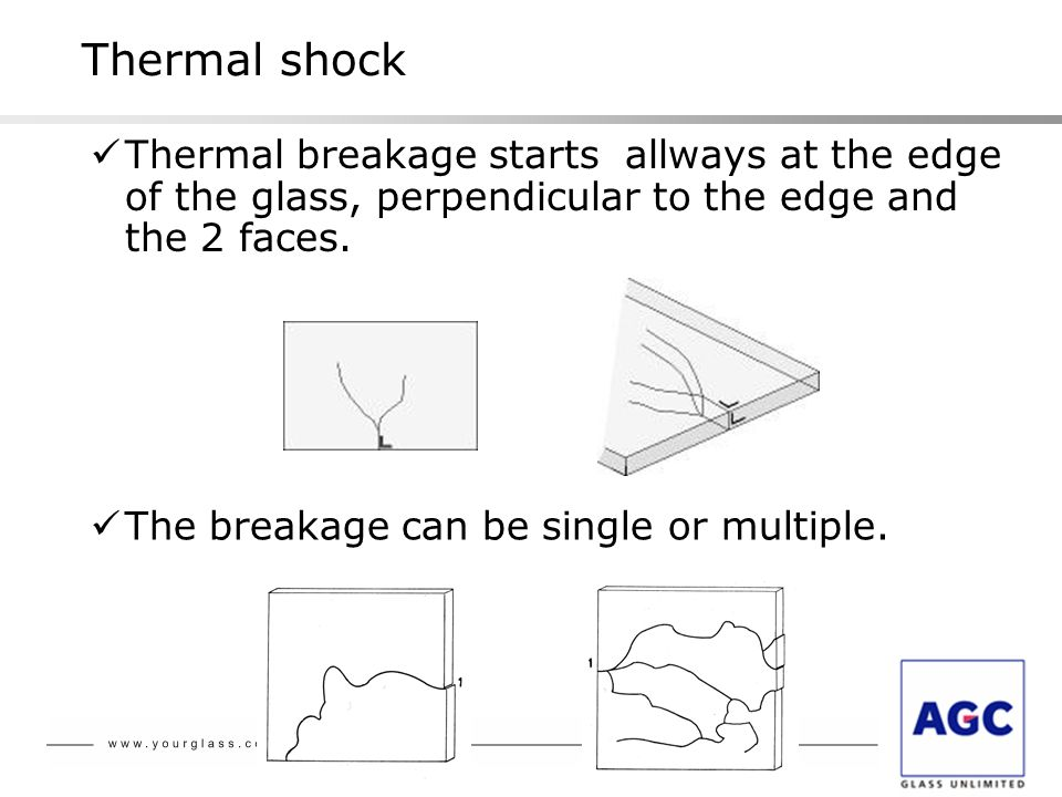 Thermal breakage starts allways at the edge of the glass, perpendicular to the edge and the 2 faces. The breakage can be single or multiple.