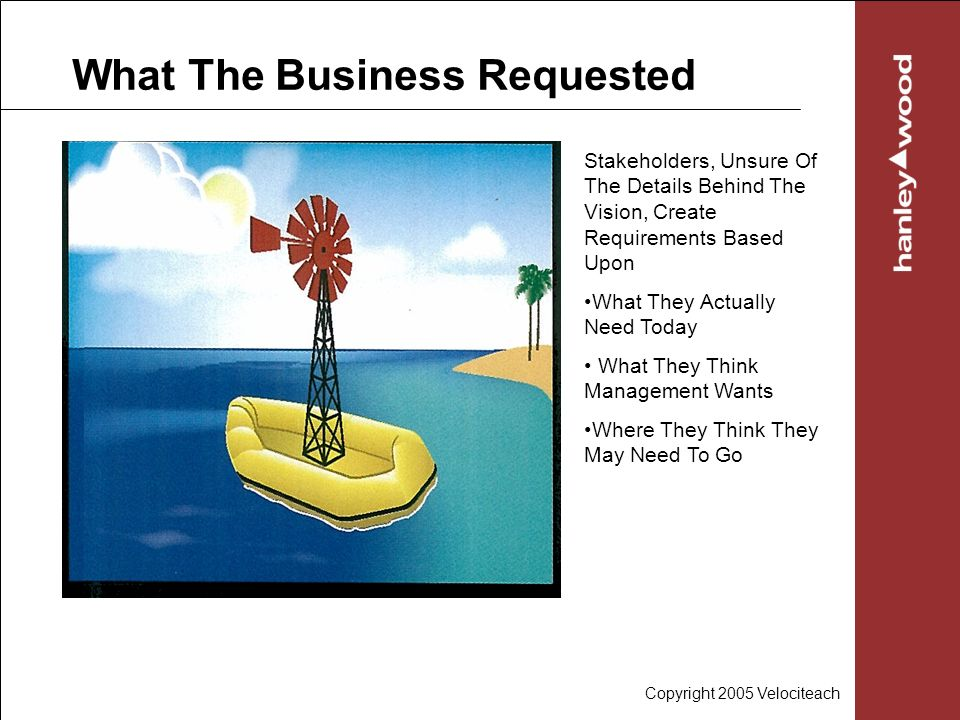 What The Business Requested Copyright 2005 Velociteach Stakeholders, Unsure Of The Details Behind The Vision, Create Requirements Based Upon What They Actually Need Today What They Think Management Wants Where They Think They May Need To Go